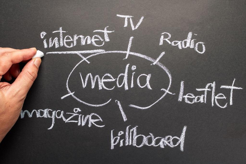Az Awareness szinten a kommunikáció hatékonysága mérhető