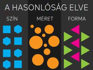 Gestalt elvek az adatvizualizációban: A hasonlóság elve