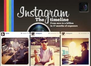 Instagram-The-Timeline-1024x752