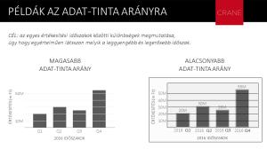 Adat-Tinta arány példák