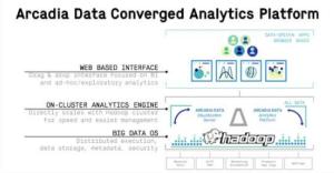 big data 4