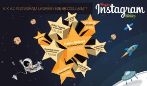 A Magyar Instagram Körkép celeb-univerzuma