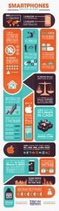 smartphone_infografika