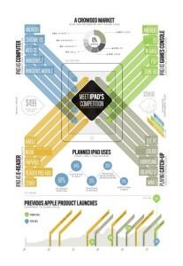 Példa egy szépen designolt, de túlzsúfolt infografikára
